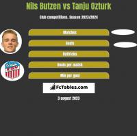 Nils Butzen vs Tanju Ozturk h2h player stats