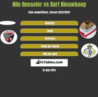 Nils Roeseler vs Bart Nieuwkoop h2h player stats