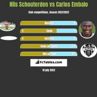 Nils Schouterden vs Carlos Embalo h2h player stats