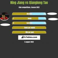 Ning Jiang vs Qianglong Tao h2h player stats