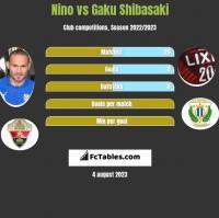 Nino vs Gaku Shibasaki h2h player stats