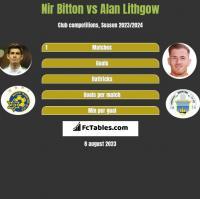 Nir Bitton vs Alan Lithgow h2h player stats