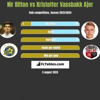 Nir Bitton vs Kristoffer Vassbakk Ajer h2h player stats