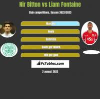 Nir Bitton vs Liam Fontaine h2h player stats