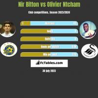 Nir Bitton vs Olivier Ntcham h2h player stats