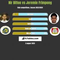 Nir Bitton vs Jeremie Frimpong h2h player stats