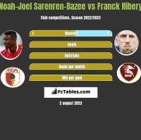 Noah-Joel Sarenren-Bazee vs Franck Ribery h2h player stats