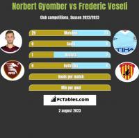 Norbert Gyomber vs Frederic Veseli h2h player stats