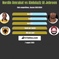 Nordin Amrabat vs Abdulaziz Al Jebreen h2h player stats
