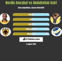 Nordin Amrabat vs Abdulfattah Asiri h2h player stats