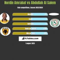 Nordin Amrabat vs Abdullah Al Salem h2h player stats