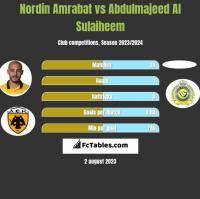 Nordin Amrabat vs Abdulmajeed Al Sulaiheem h2h player stats