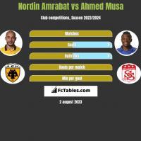 Nordin Amrabat vs Ahmed Musa h2h player stats