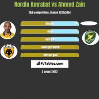 Nordin Amrabat vs Ahmed Zain h2h player stats