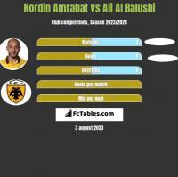 Nordin Amrabat vs Ali Al Balushi h2h player stats