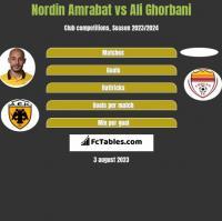 Nordin Amrabat vs Ali Ghorbani h2h player stats