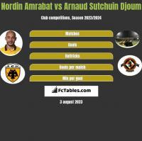 Nordin Amrabat vs Arnaud Djoum h2h player stats
