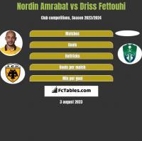Nordin Amrabat vs Driss Fettouhi h2h player stats