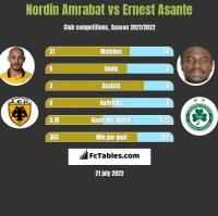 Nordin Amrabat vs Ernest Asante h2h player stats