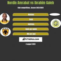 Nordin Amrabat vs Ibrahim Galeb h2h player stats