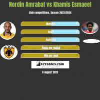 Nordin Amrabat vs Khamis Esmaeel h2h player stats
