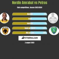 Nordin Amrabat vs Petros h2h player stats