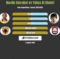 Nordin Amrabat vs Yahya Al Shehri h2h player stats
