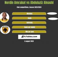 Nordin Amrabat vs Abdulaziz Alnashi h2h player stats