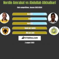 Nordin Amrabat vs Abdullah Alkhaibari h2h player stats