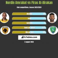 Nordin Amrabat vs Firas Al-Birakan h2h player stats