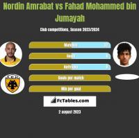 Nordin Amrabat vs Fahad Mohammed bin Jumayah h2h player stats