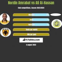 Nordin Amrabat vs Ali Al-Hassan h2h player stats