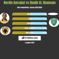 Nordin Amrabat vs Khalid AL Ghannam h2h player stats