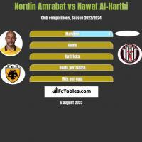 Nordin Amrabat vs Nawaf Al-Harthi h2h player stats