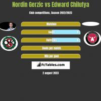 Nordin Gerzic vs Edward Chilufya h2h player stats