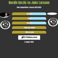 Nordin Gerzic vs Jake Larsson h2h player stats