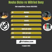 Nouha Dicko vs Wilfried Bony h2h player stats