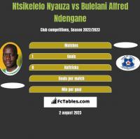 Ntsikelelo Nyauza vs Bulelani Alfred Ndengane h2h player stats