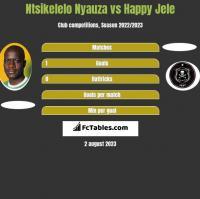 Ntsikelelo Nyauza vs Happy Jele h2h player stats