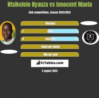 Ntsikelelo Nyauza vs Innocent Maela h2h player stats