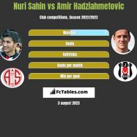 Nuri Sahin vs Amir Hadziahmetovic h2h player stats