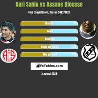 Nuri Sahin vs Assane Diousse h2h player stats