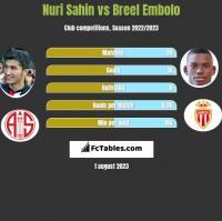 Nuri Sahin vs Breel Embolo h2h player stats