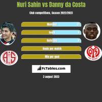 Nuri Sahin vs Danny da Costa h2h player stats