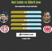 Nuri Sahin vs Djibril Sow h2h player stats