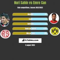 Nuri Sahin vs Emre Can h2h player stats