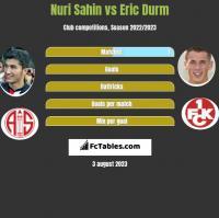 Nuri Sahin vs Eric Durm h2h player stats