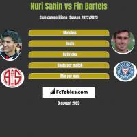 Nuri Sahin vs Fin Bartels h2h player stats