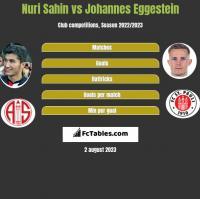 Nuri Sahin vs Johannes Eggestein h2h player stats