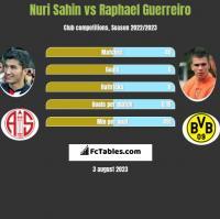 Nuri Sahin vs Raphael Guerreiro h2h player stats